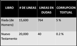 ANALISIS CAMPARATIVO DE CAMBIOS TEXTUALES